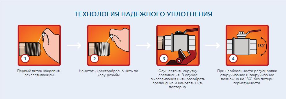 podmotka-schema
